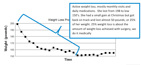 Pegasus weight loss image 3